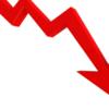 【株・FX・仮想通貨】日経平均の次の暴落はいつ?